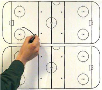 Bubble Hockey Strategy